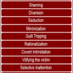 14 Offensive Tactics of Manipulaters