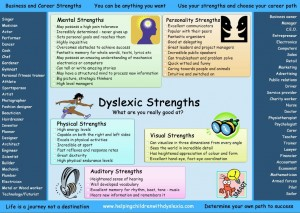 http://helpingchildrenwithdyslexia.com/blog/